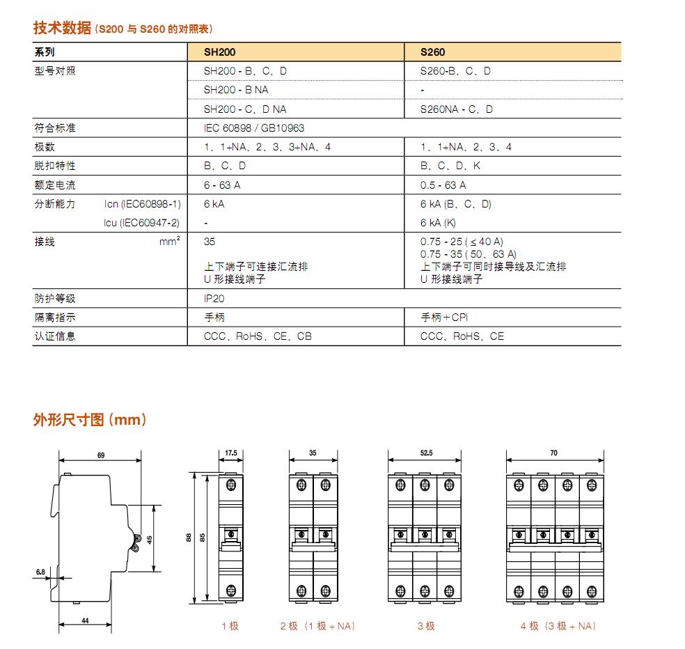 abb空气开关低压断路器t2h160 tmd r40 ff 3p小型断路