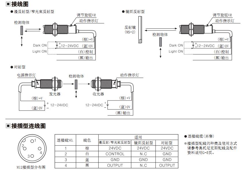 光电传感器br100-ddt 检测距离100mm