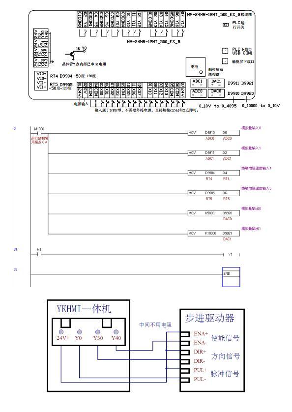 中达优控触摸屏plc一体机 全兼容台达es2 5寸一体机mm