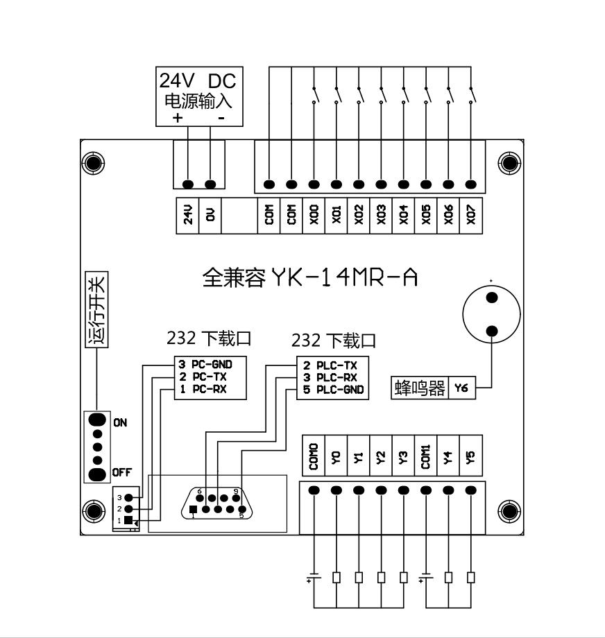 中达优控plc全兼容三菱fx1s单板plc yk-14mr-a厂家直销