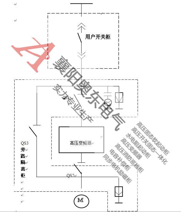 10kv高压变频调速器柜 ad-bpf高压变频器生产厂家热销