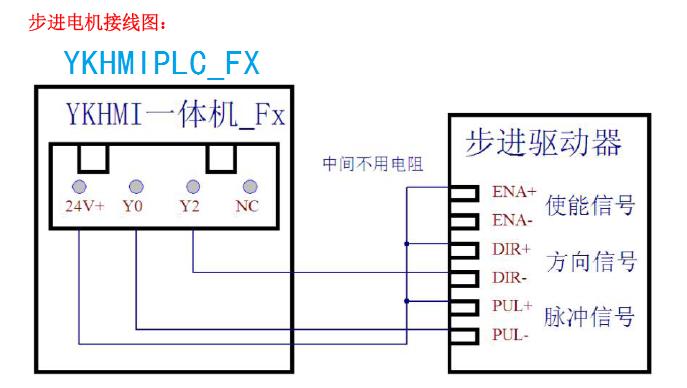 中达优控全兼容三菱fx1n单板plc yk-24mr-cm欧姆龙大继电器 厂家直销