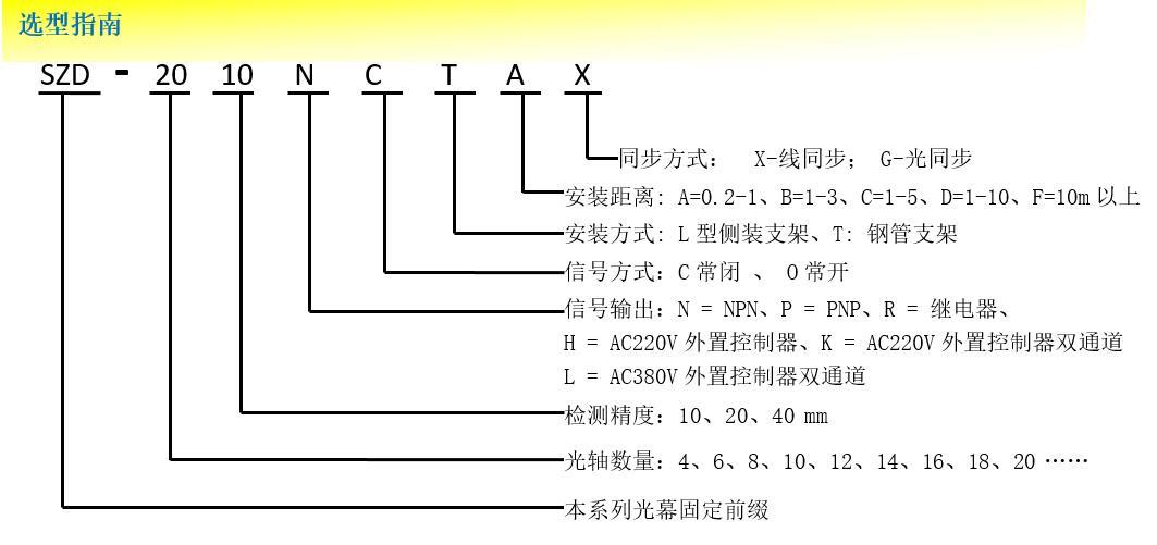 抗干扰安全光幕 高速安全光幕 16光轴 光栅,光幕,安全光栅,安全光幕