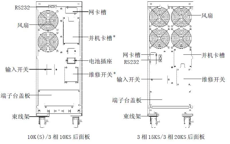 山特3c15ks 15kva 三进单出ups不间断电源 在线式 长效机192v直流
