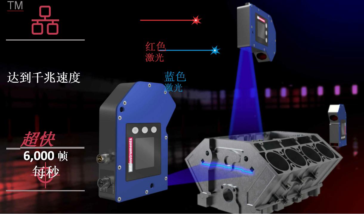 美国MTI 二维激光扫描仪PT-HD系列 二维激光扫描仪,二维激光传感器,激光传感器,传感器,MTI