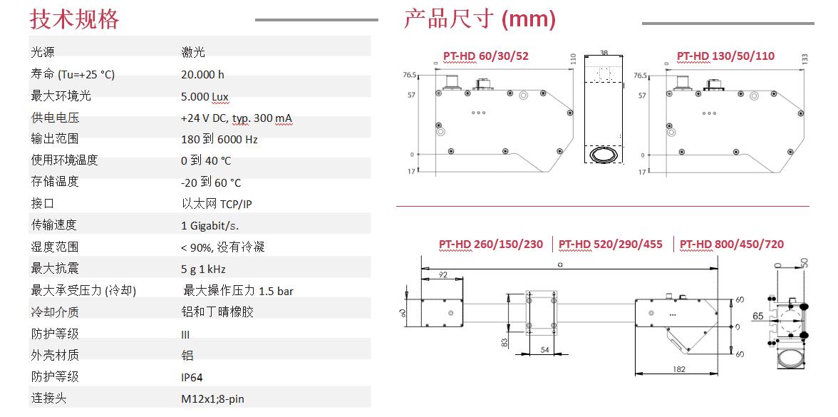 二维激光扫描仪,二维激光传感器,激光传感器,传感器,MTI