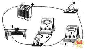 数字电压表检修方式