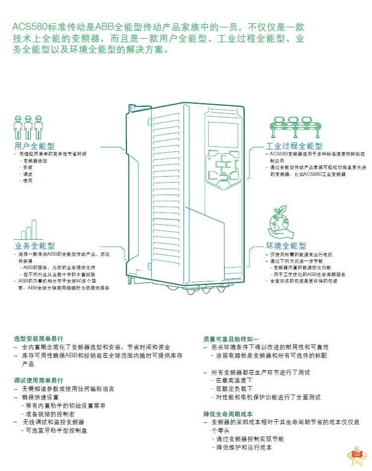 ABB 变频器 ACS580-04-585A-4 北京 现货 包邮 ABB,ACS580,变频器,传动,驱动