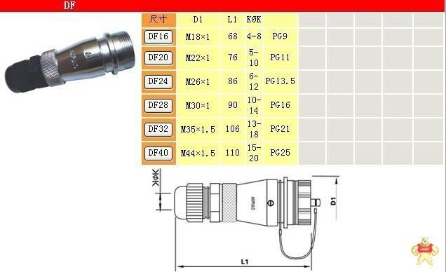 5针航空插头插座工业插头防水IP44 插头插座,温控配件,航空插头,航空连接器,连接器