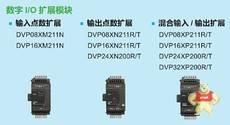 DVP16XN211R