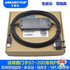 USB-PPI