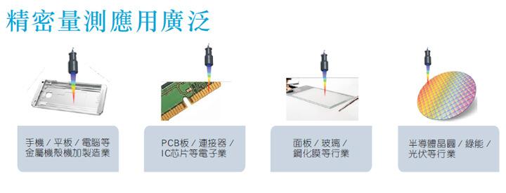 <strong>SAK光谱共焦位移测量仪GP-60-D6</strong> 光谱共焦测量仪,光谱共焦传感器,共焦传感器,传感器,光谱共焦