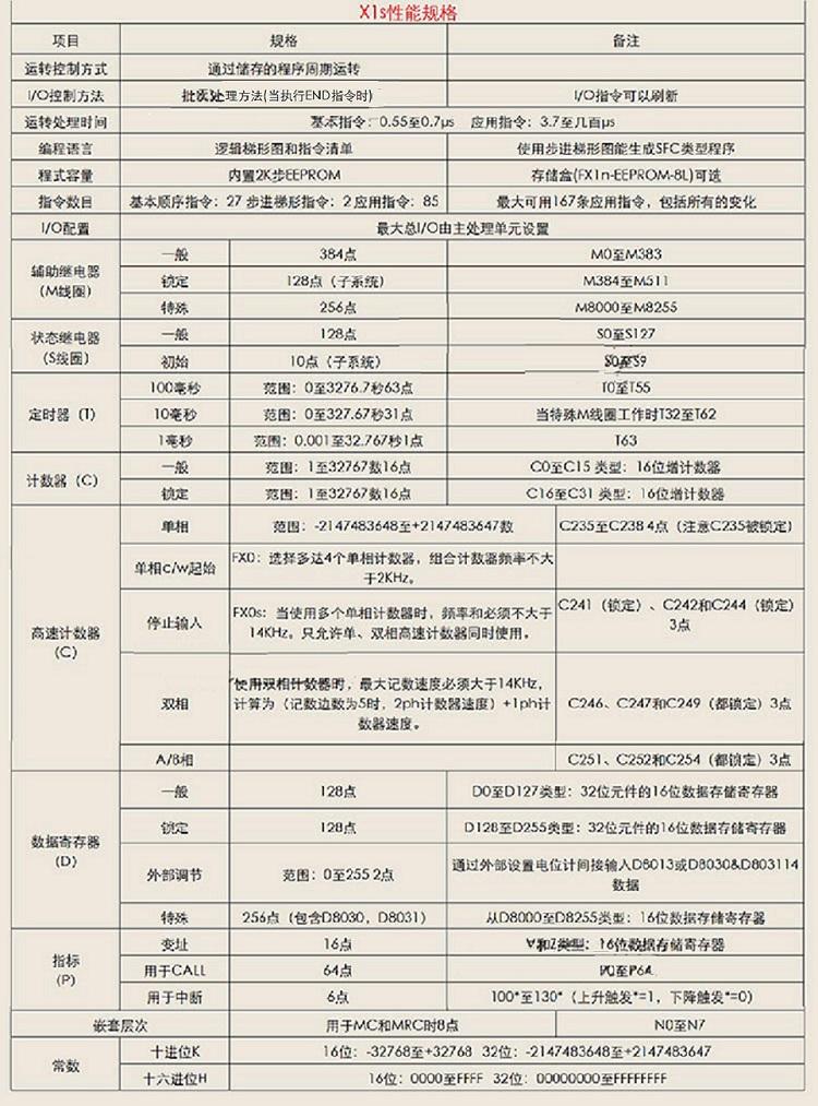 三菱plc控制器 fx1s-30MR/MT-001 20MR 14MR 10MR 国产plc控制器 plc控制器三菱,三菱plc控制器fx,三菱plc控制器 fx1s