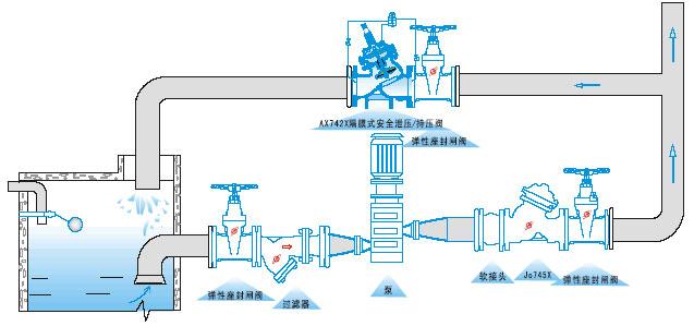 AX742X安全泄壓持壓閥 安全泄壓持壓閥,泄壓持壓閥,泄壓閥