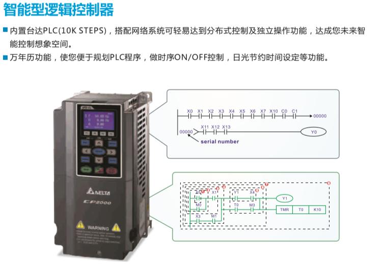 台达VFD450CP43A-21变频器45KW 三相380V 台达VFD450CP43A-21,台达变频器,台达变频器45KW 三相380V