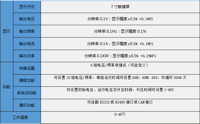 华源HY8004交流变频电源/4KVA可调电源 交流变频电源,可调电源,HY8004