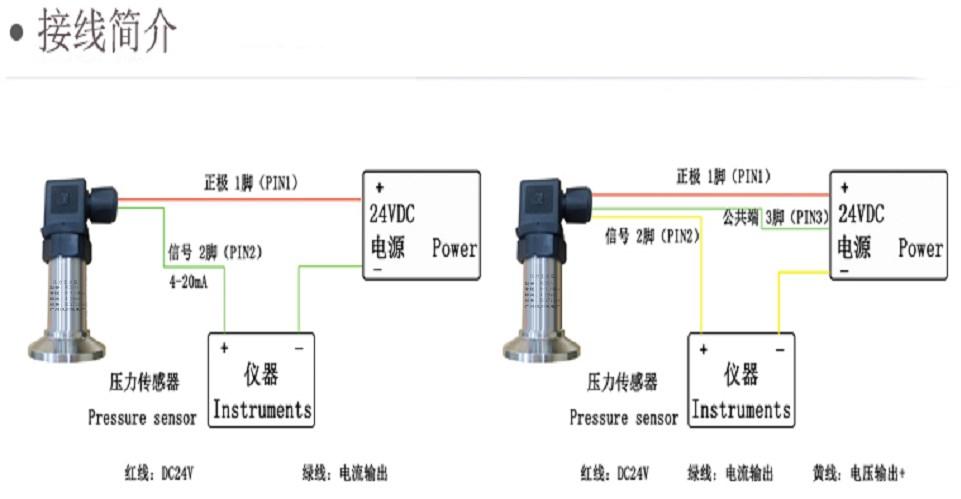 卫生型平膜压力变送器传感器 卡箍快装式无腔隔膜压力表 泥浆 卫生型压力变送器,卫生型压力变送器传感器,平膜式压力变送器,卡箍式压力变送器,卡箍式齐平膜片扩散硅压力传感器