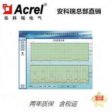 ACREL-3000