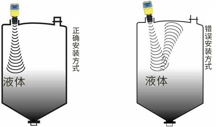 超声波液位计 超声波液位计,超声波液位计厂家,超声波液位计价格,超声波液位计型号,超声波液位计供应
