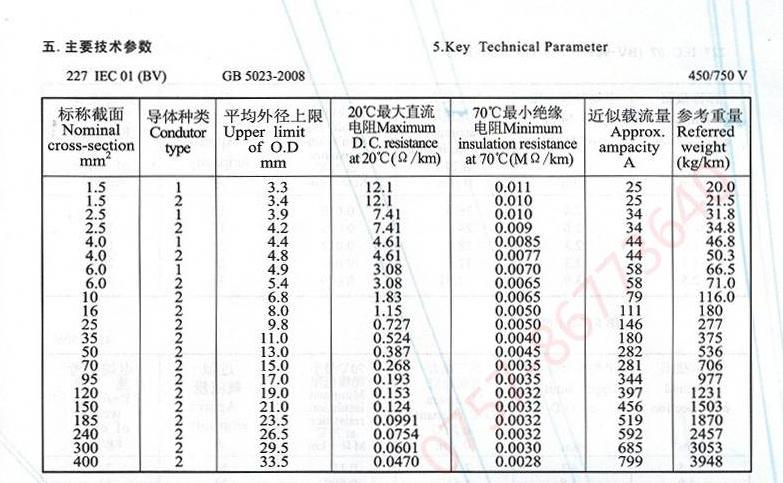广东电缆厂AAA牌国标铜芯聚氯乙烯绝缘软电线BV(B)1.5平方 广东电缆,国标,AAA牌,BV(B)1.5