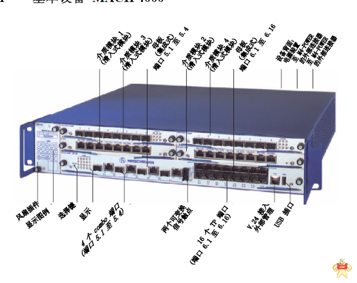 赫斯曼核心千兆交换机MACH4002-48G-L3PHC MACH4002-48G-L3PHC,MACH4002-48G-L3PHC,MACH4002-48G-L3PHC,MACH4002-48G-L3PHC,MACH4002-48G-L3PHC