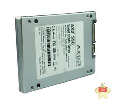 AXD-SA25-II-64SS4-IT