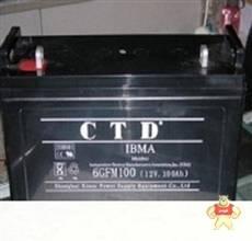 CTD6GFM100
