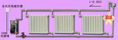 5kw电磁加热采暖炉厂家直销价格